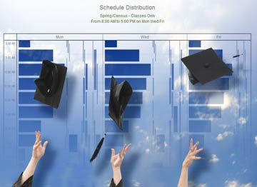 Schedule distribution